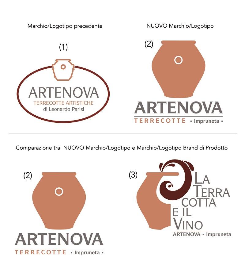 N. 6 Luglio 2020 – Il nuovo logo di Artenova